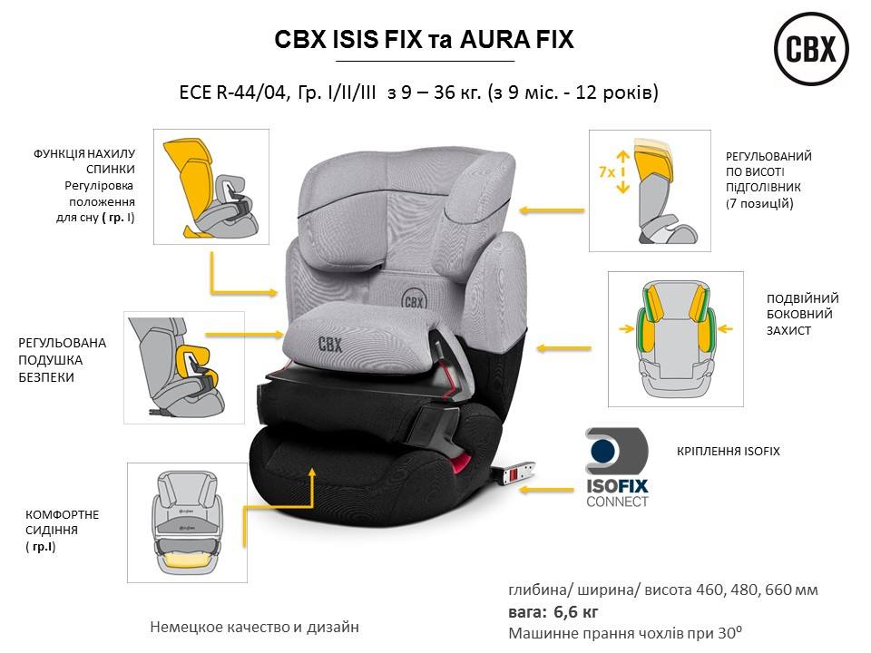 cybex cbx aura fix. Black Bedroom Furniture Sets. Home Design Ideas